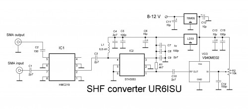 SHF converter