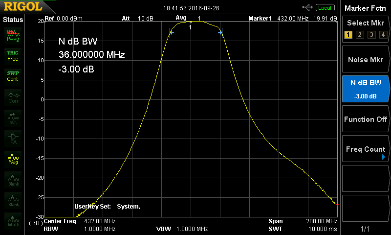 Amplitude-frequency response of the LNA 70cm SAV-541+, BW = 36 MHz