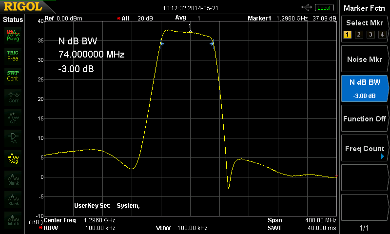 Amplitude-frequency response of LNA, BW=75 MHz
