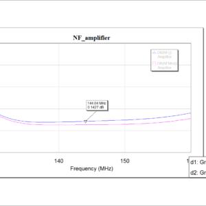 Результаты моделирования LNA 2m ATF531P8 - График NF