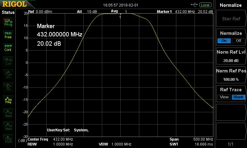 LNA 70cm AFC