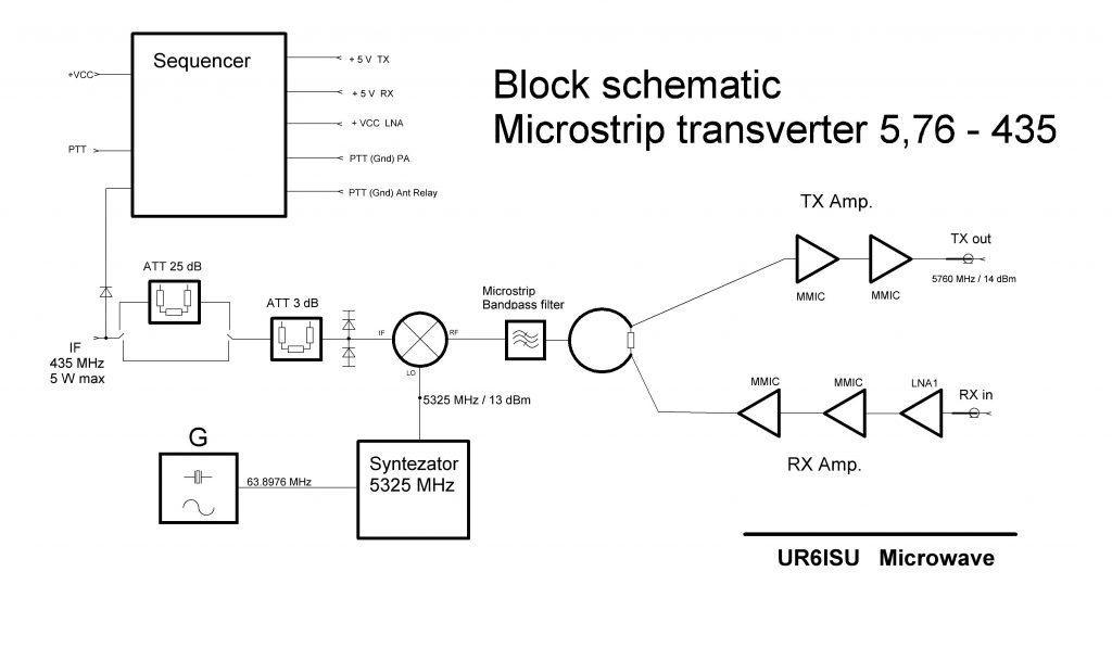 Transverter 6cm UR6ISU
