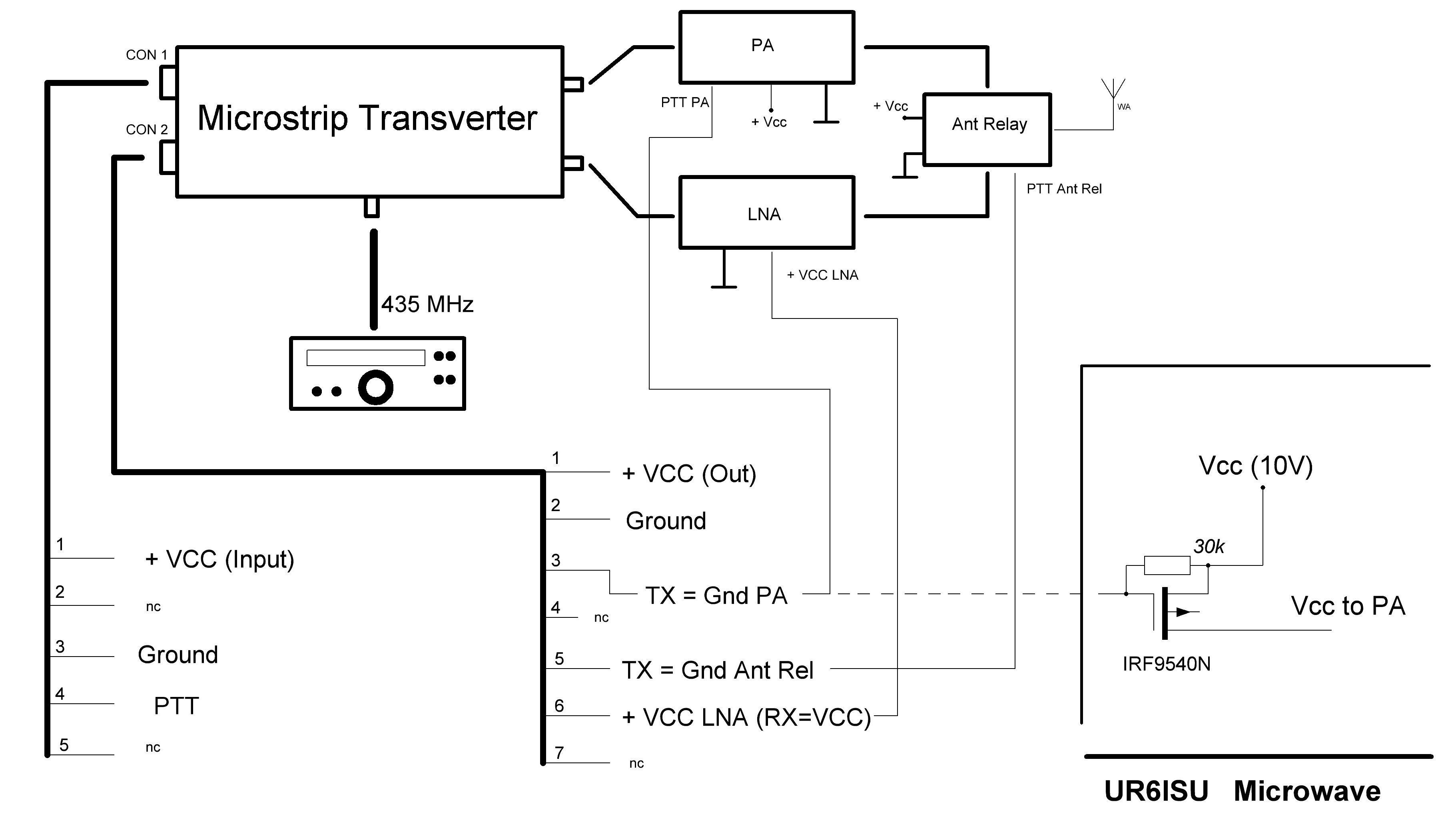 Transverter MICROSTRIP 5,76 GHz – 435 MHz V 2 – VHFDesign