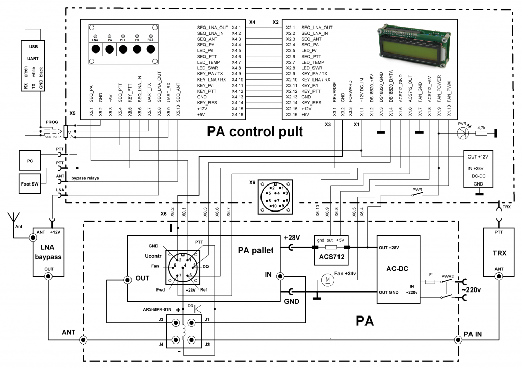 PA control board connection schematics
