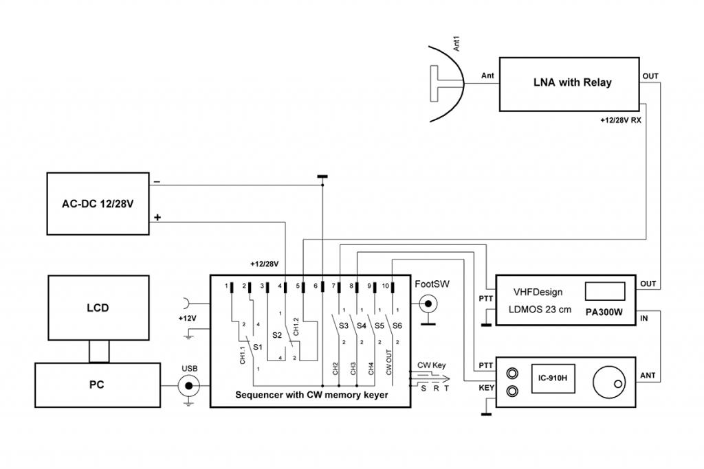 Пример подключения CW Key Sequencer