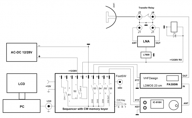 CW Key Sequencer connection example